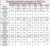 лунный календарь 2015 чеснок